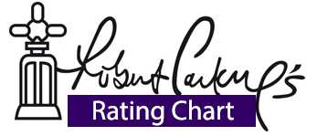 Robert M. Parker Highest Rated Wine Vintages